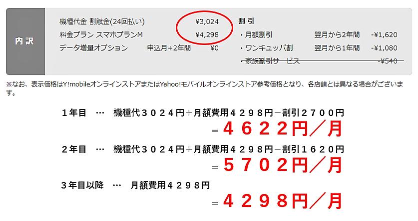 ワイモバイル(iPhone 7)の料金計算